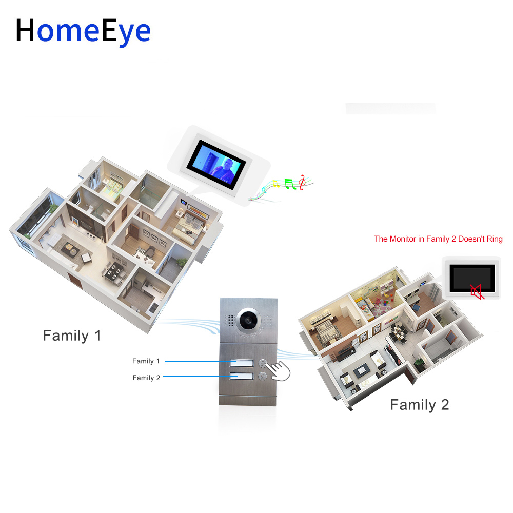 Купить с кэшбэком 720P WiFi IP Video Door Phone Video Intercom 2-Apartments Door Access Control System iOS/Android APP Remote Unlock POE/IP Camera
