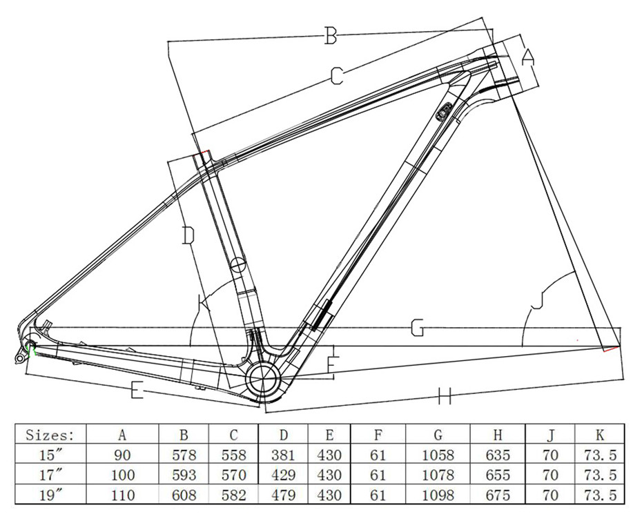 Geometry0
