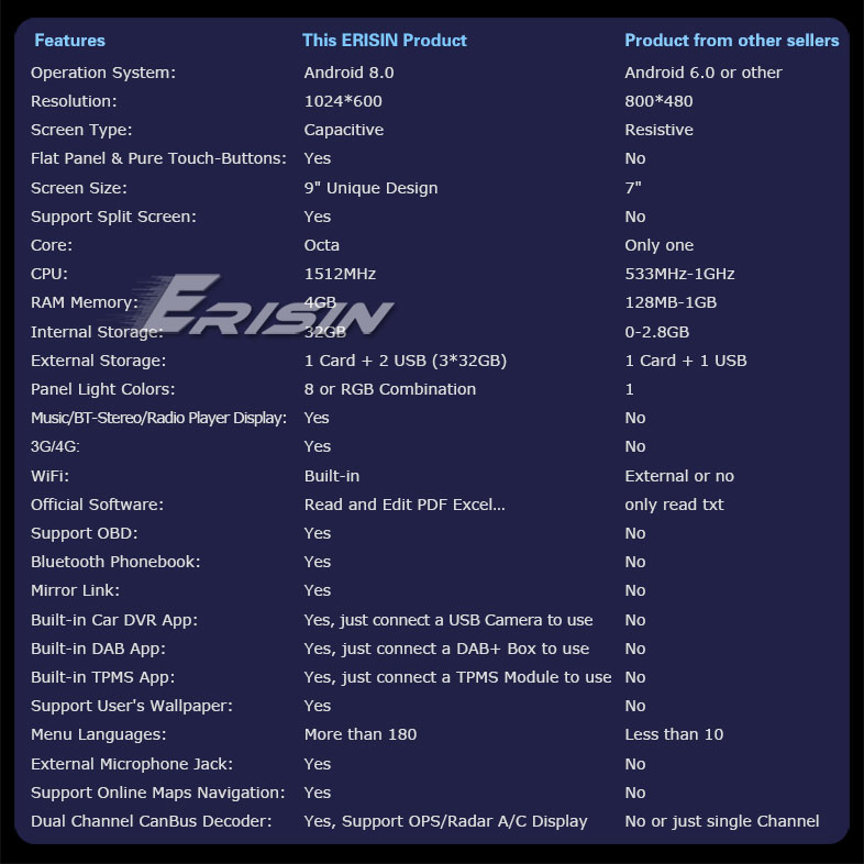 ES7491V-R3-Contrast