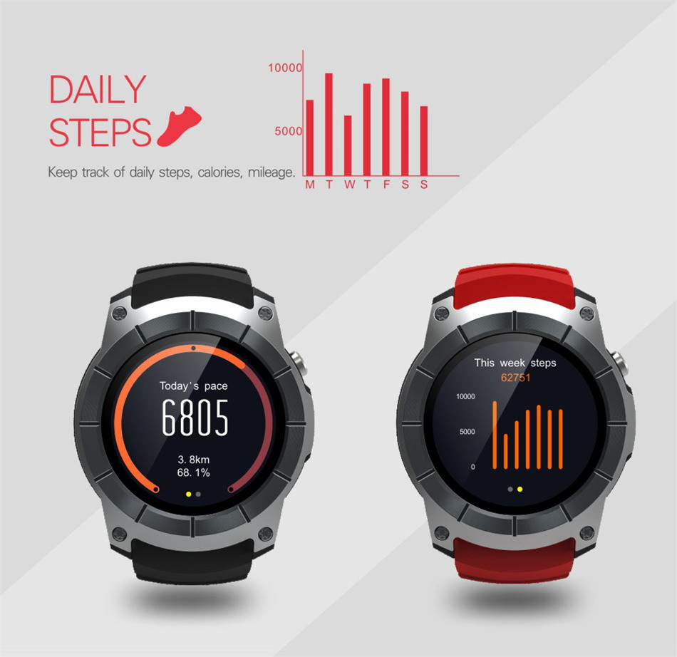 Makibes G05 GPS Smart Watch (12)