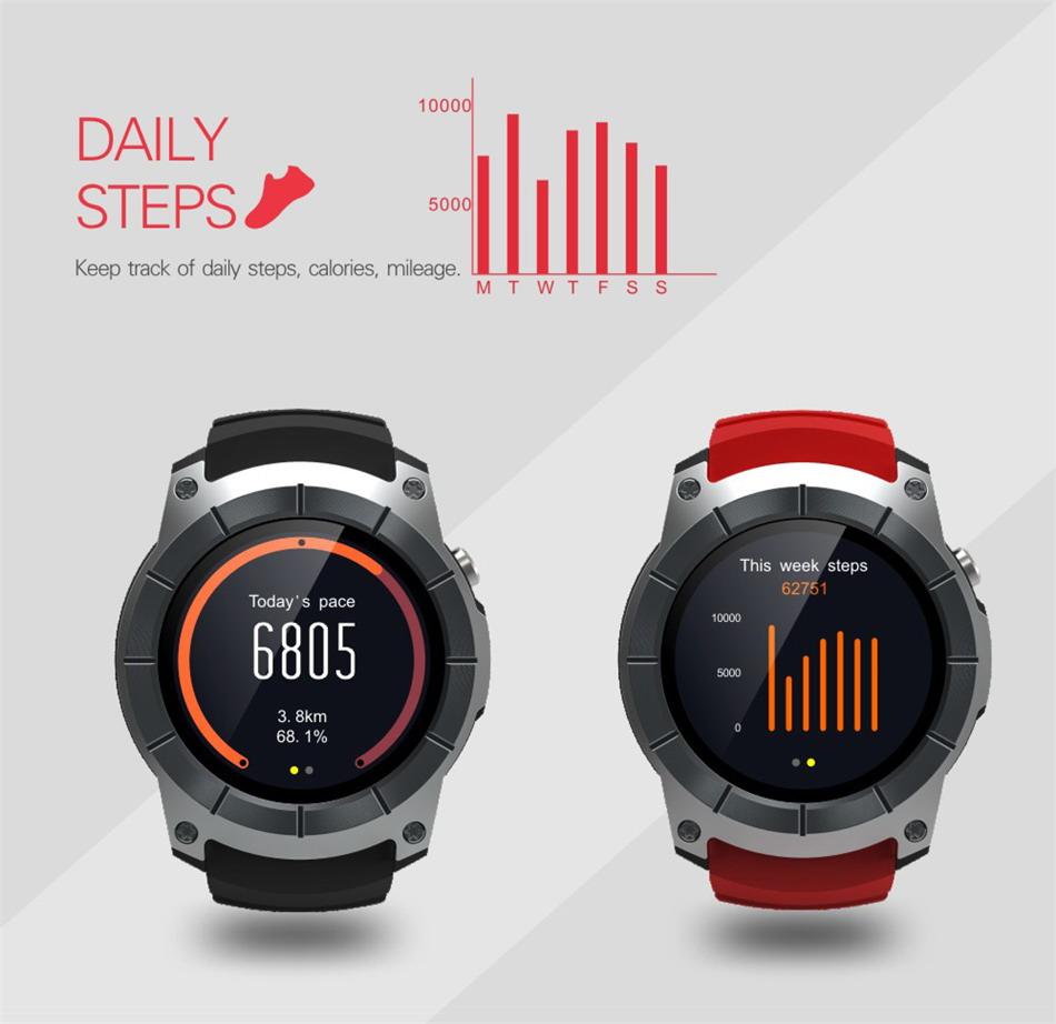 Makibes G05 GPS Smart Watch (12)