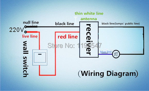 1 Piece 1 Way Digital Wireless Remote Control Switch 220V Intelligent Remote Switch One Way ON yam ym 101 wiring diagram diagram wiring diagrams for diy car 220v light switch wiring diagram at gsmx.co