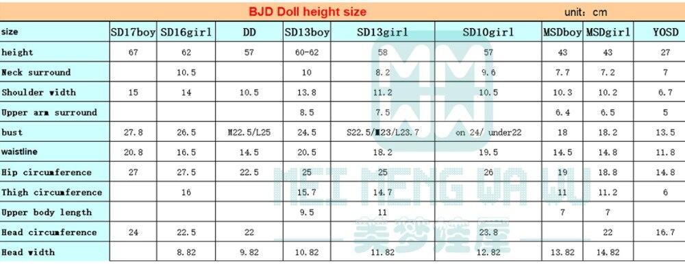 BJD尺寸参考