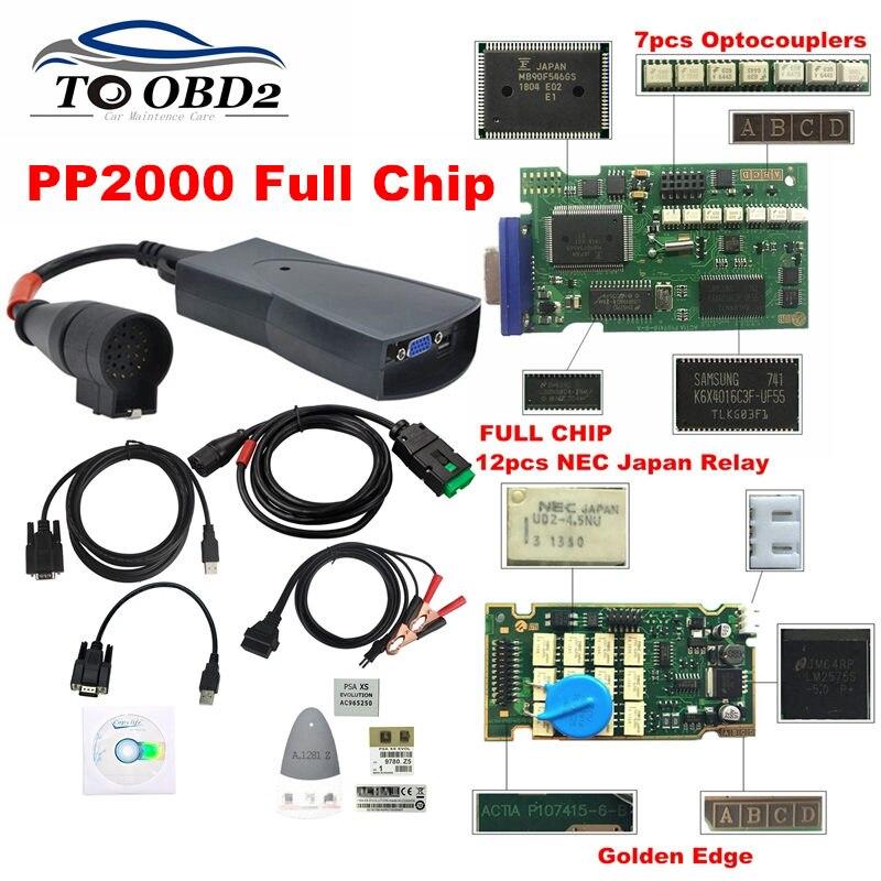 Full Chip Version