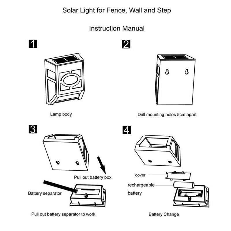 Lâmpadas Solares caminho led solar cerca lâmpada Modelo Número : Wall Lightings