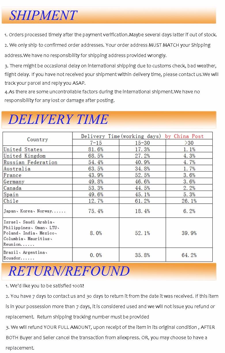 shipment+delivery+return