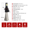 Светодиодные лампы H13 СВЕТОДИОДНЫЕ Фары Фары 72 Вт 8000LM Супер Преобразования Автомобиля комплект H7 H8/H9/H11 9005 9006 H1 H3 H4 СВЕТОДИОДНЫЕ лампы Фар комплект