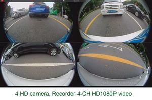 Image 5 - SZDALOS Original Newst HD 3D 360 Surround View System driving support  Bird View Panorama System 4 Car camera 1080P DVR G Sensor