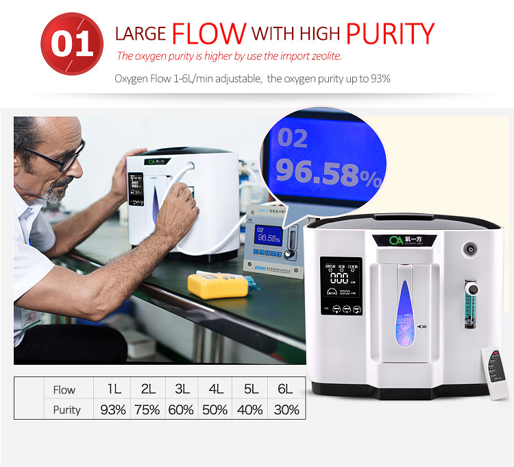 portable oxygen concentrator-05