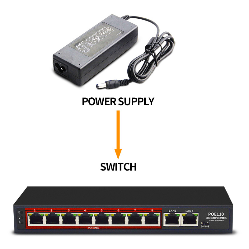POE Switch 48V3A 144W 10 Ports 8 PoE Injector Over Ethernet Switch1 2+/3 6- with Power max.transmisiion 250meters poe e a the best of edgar allan poe vol 2 эдгар аллан по избранное кн на англ яз