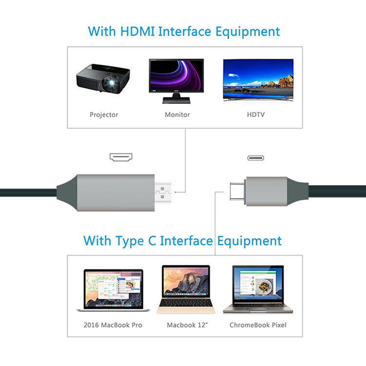 USB C to HDMI Adapter USB 3.1 Male to HDMI Male 4K*2K Cable Adapter for Samsung S8 MacBook ChromeBook Pixel