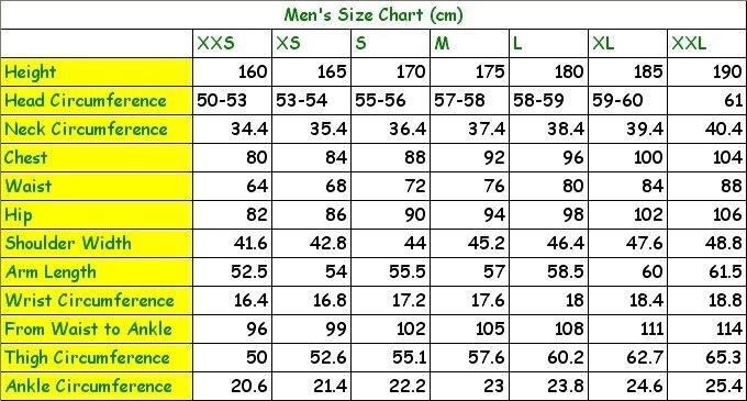men\'s chart