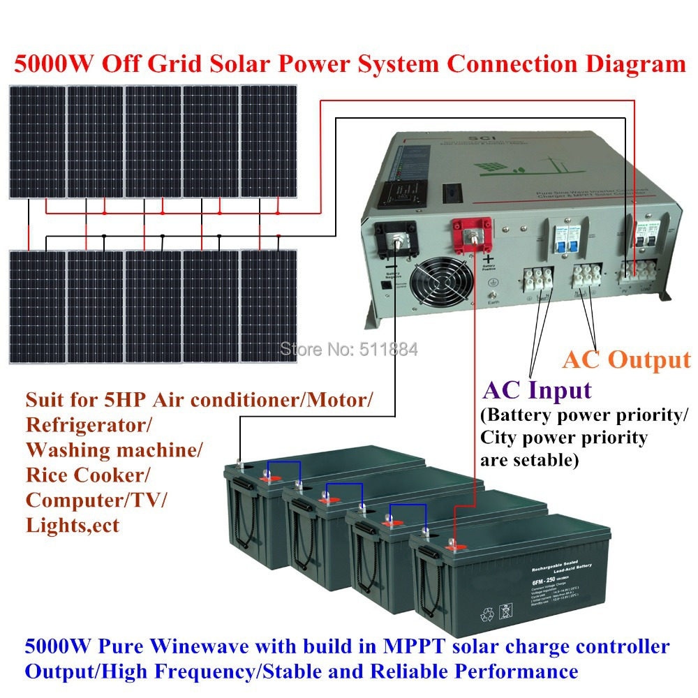 aliexpresscom buy new design 5000w complete mppt off grid solar power generatorsolar home power system from reliable generator 1000w suppliers on - Home Solar Power System Design