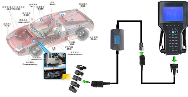 TECH2-CONNECT-WITH-CAR