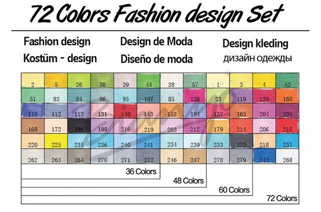 72 Clothing design