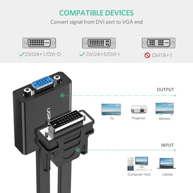 DVI to VGA Adapter for Laptops