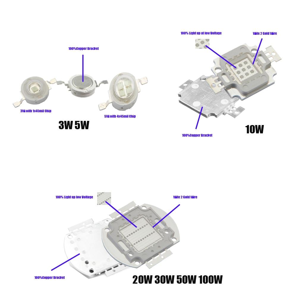 3W-100W-UV