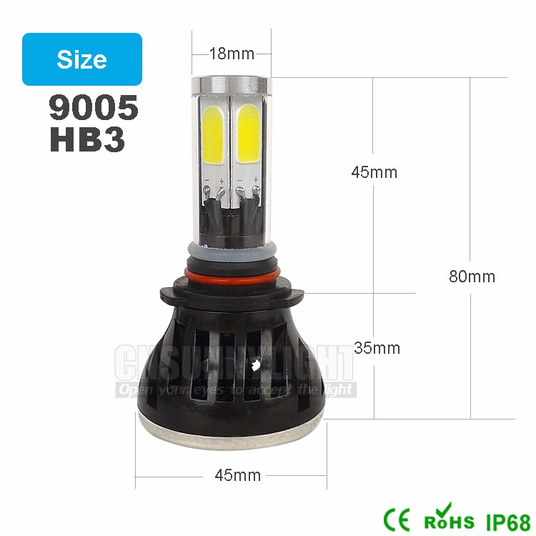 CNSUNNYLIGHT COB LED Headlight Kit H7 H11 H8 9005 HB3 9006 HB4 40W 4000LM Car Head Lamp Fog Light Replacement Bulb Play and Plug (3)