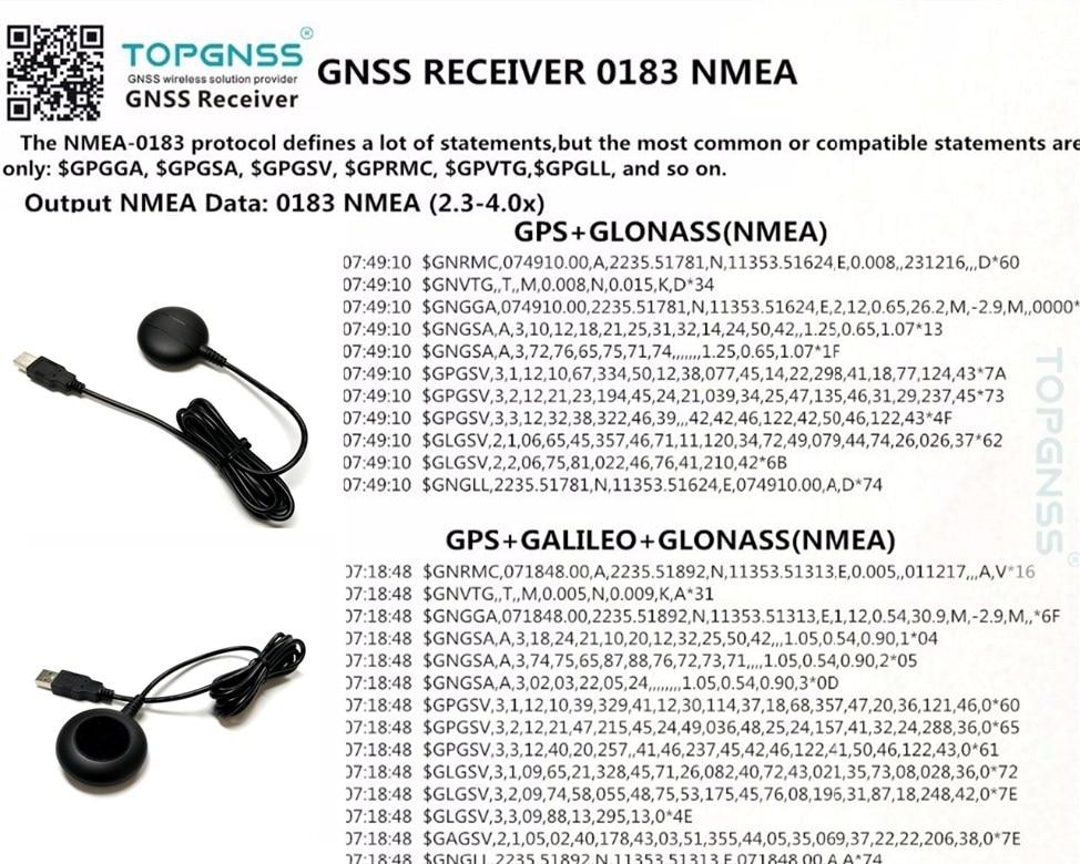 Industrial application USB GPS GLONASS GALILEO Receiver module antenna GNSS200L