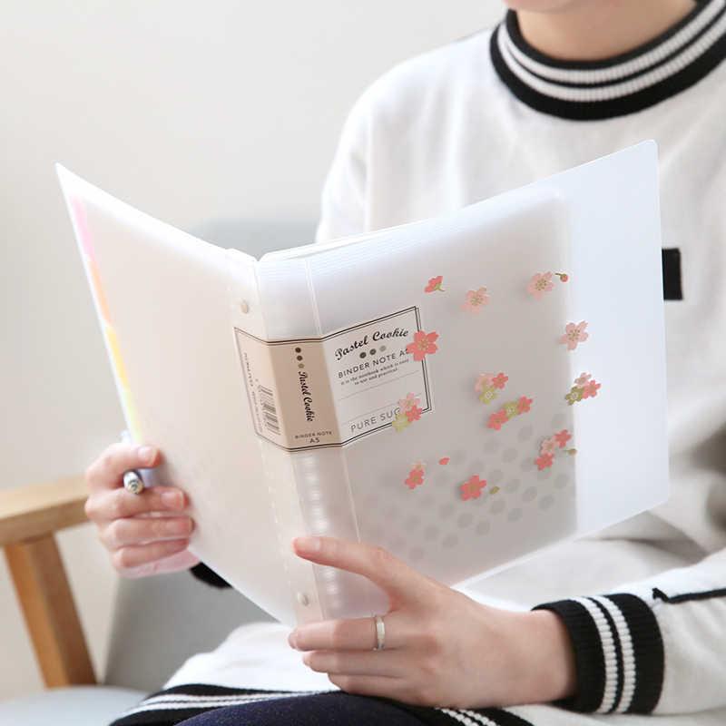 Jianwu Jepang Kokuyo Macaron Buku Catatan Daun Longgar Inti A5 B5 Notebook Rencana Harian Pengikat Kantor Sekolah Cincin binder