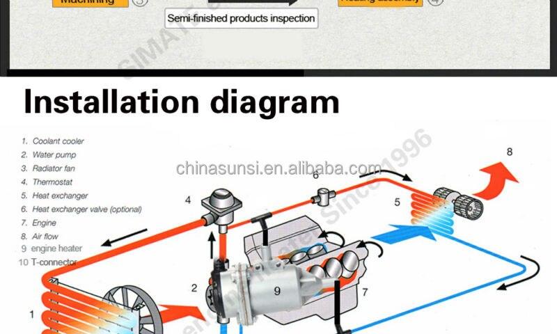 Surprising Webasto Engine Heater Wiring Diagram Somurich Com Wiring Database Aboleterrageneticorg