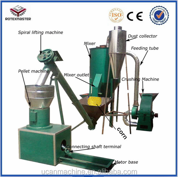 Chicken Feed Making Machine Small Animal Feed Pellet Mill Small