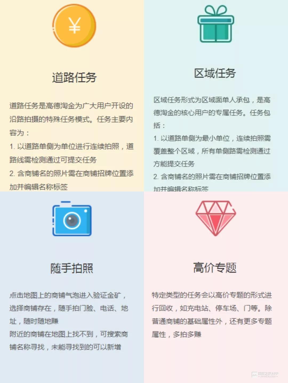 5类适合新手的网赚项目