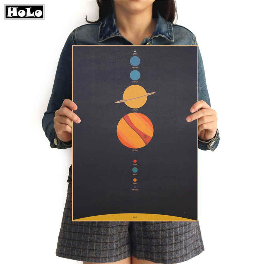Sistem Tata Surya Sinema Klasik Vintage Poster Kertas Stiker Dinding Bar Pub Cafe Ruang Tamu Dekorasi Rumah Lukisan 42X30 CM JDU017