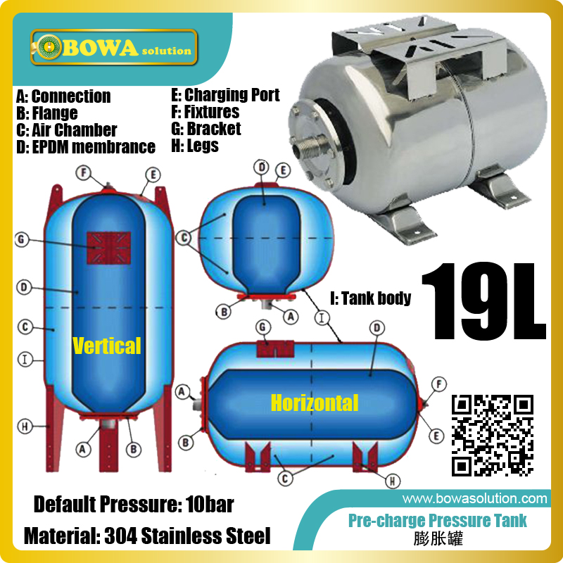 19L pressure tank is great choice in  in a corrosive or exposed environment for heat pump water chillers system19L pressure tank is great choice in  in a corrosive or exposed environment for heat pump water chillers system