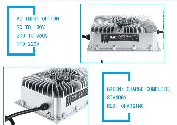 UY1500S 72 Volt 24 s à prova d' água carregador de bateria 87.6 v carregador de bateria lifepo4 carregador 16A