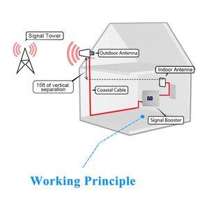 Image 5 - Lintratek nouveau Booster de Signal à trois bandes GSM 3G UMTS 4G LTE 900 2100 2600 Mhz (GSM + bande 1 + bande 7) répéteur de Signal de téléphone portable LCD @