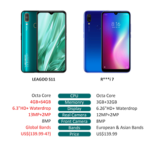 """Image 5 - Android 9.0 LEAGOO S11 Smartphone 6.3"""" Waterdrop Full Screen 8MP+13MP 4GB+64GB Octa Core Global Lte Bands Dual 4G Mobile Phone"""