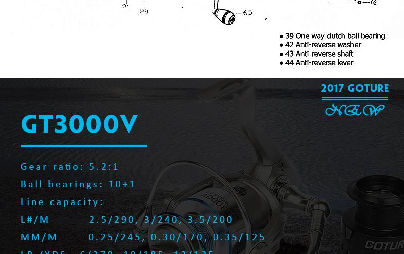 GT3000v___04