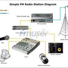 FU-150W 100 Вт 150 Вт FM радио передатчик аудио вещания FM радио
