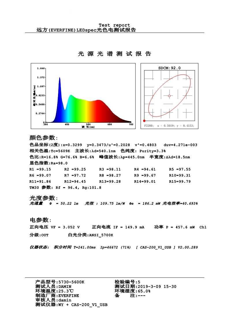 Marswalled Tinggi CRI Ra 90 +/95 +/97 + LED Strip Lampu SMD5630 Siang Hari Putih 5600K untuk Kamera Fotografi Diy LED Panel Cahaya