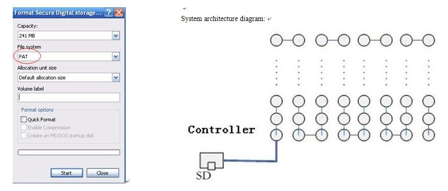 Cheap Controladores RGB