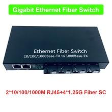 Industriële kwaliteit Gigabit Ethernet Switch 4 Port 1.25g fiber & 2 RJ45 bi directional passieve glasvezel media converter Board PCB