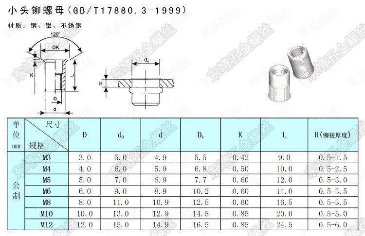 US $5 7 8% OFF M3 M4 M5 M6 M8 M10 M12 304 Stainless Steel 304ss 120 Degree  Countersunk Head Insert Nutsert Rivnut Knurled Blind Pull Rivet Nut-in Nuts
