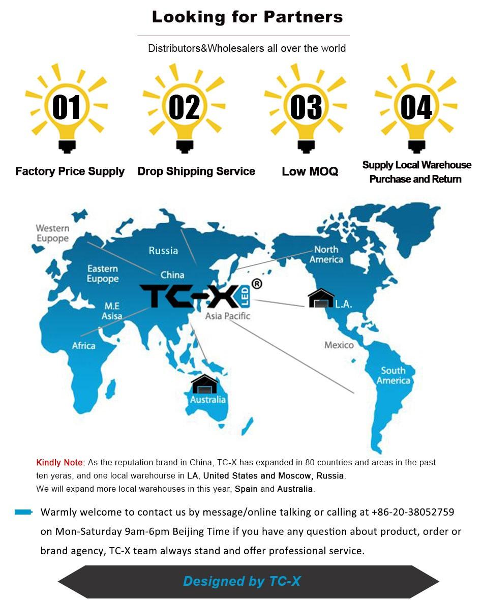 TC-X-LED-ABOUT-US_05