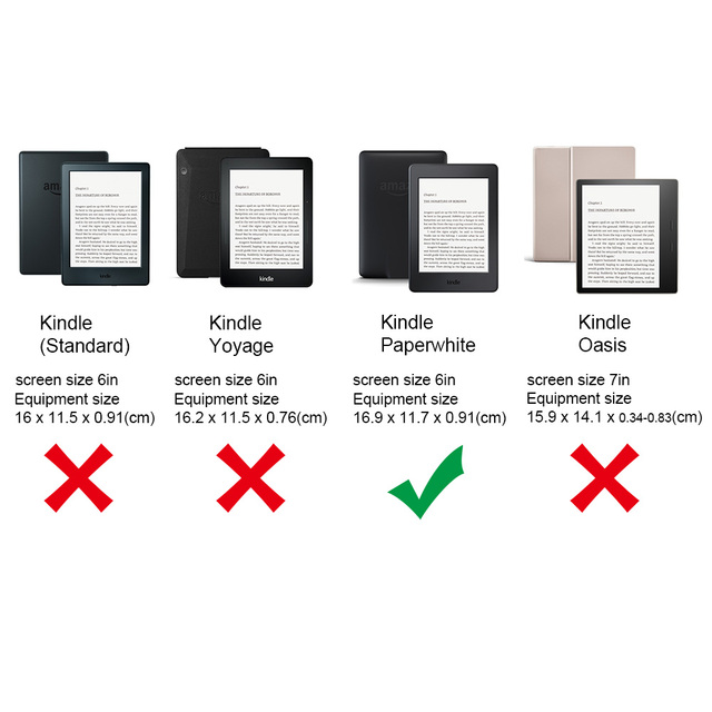 SILVER LINK Kindle Case Soft Silicon Skin Cover For Kindle Paperwhite 1/2/3 E-Book Auto Sleep/Wakeup E-Reader Dissipate Shell