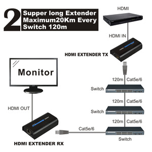 Image 2 - 120m 1080p Transmitter or Receiver over IP TCP HDMI Extender Ethernet over Lan signal RJ45 cat5 cat6 cat5e HDMI Extender TX / RX