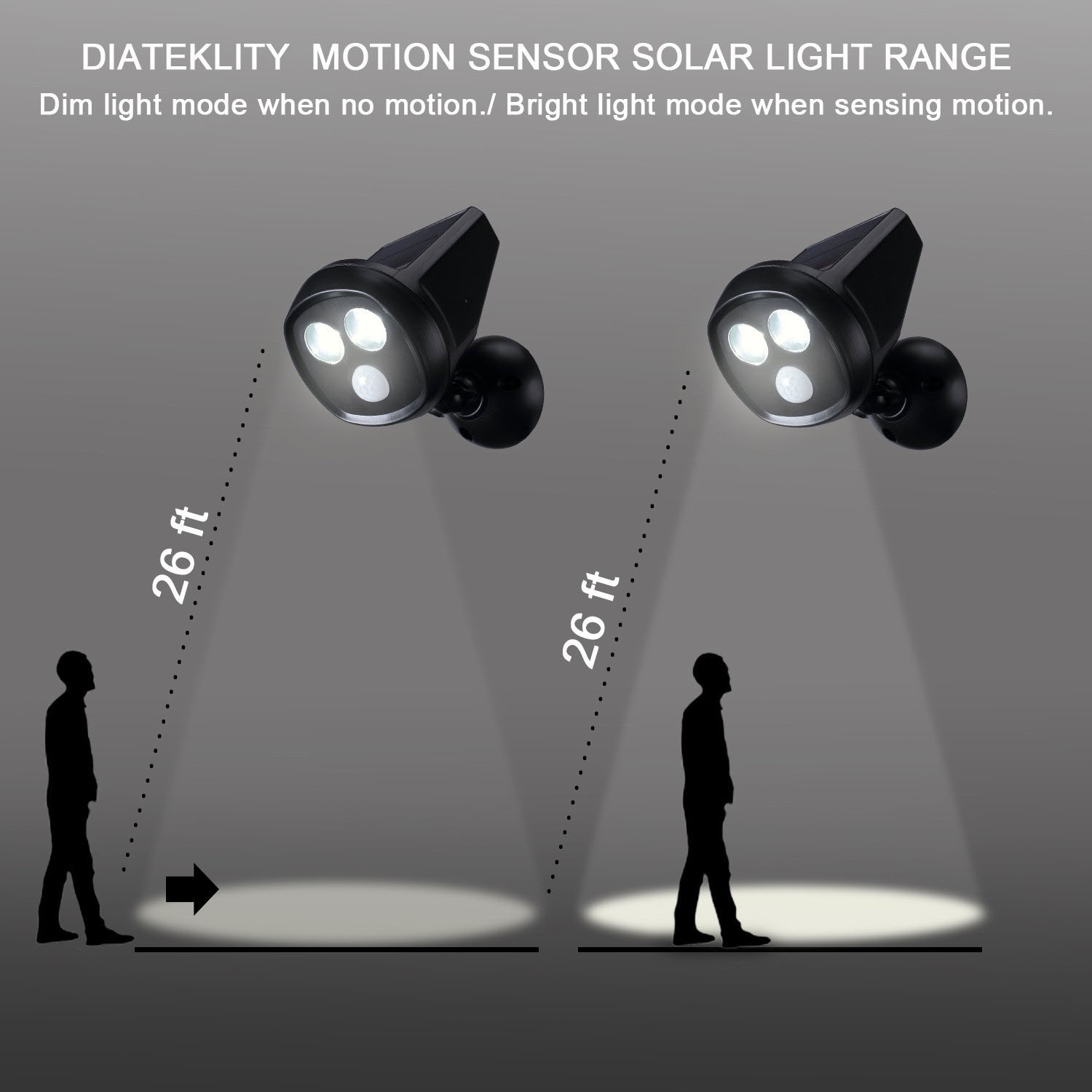 led motion sensor light wireless spotlight solar motion light solar powered outdoor lamp - Led Motion Sensor Light