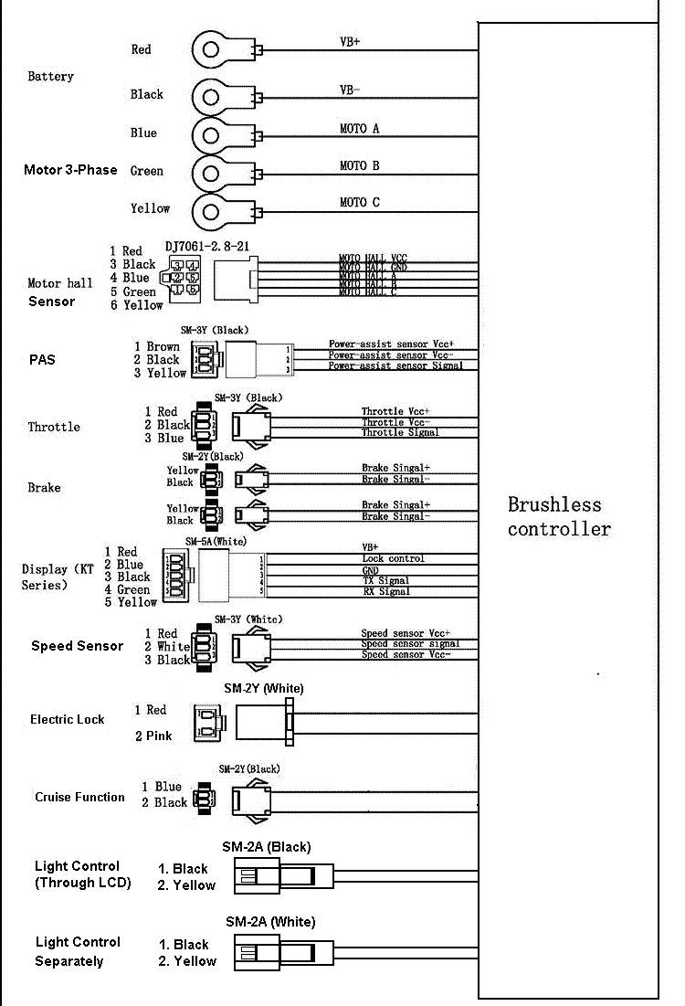 New Controller Diagram