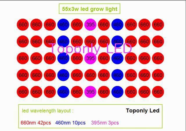 2017 nový příjezd 180w (55x3w) vysoce výkonné led-pěstování osvětlení skleník vedl pěstovat lampu AC85-265V 4ks / lot DHL freeshipping