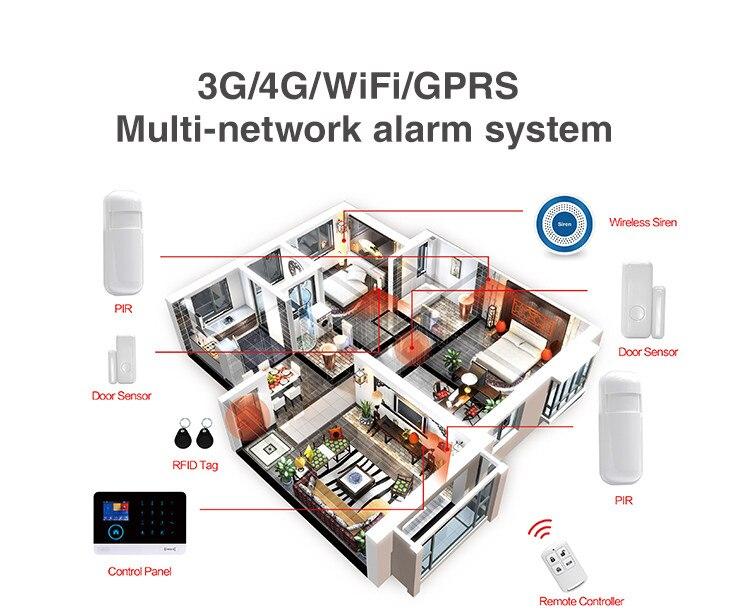 Yobang Security 3G WIFI GPRS SMS sistema de alarma de Casa tienda inalámbrica inteligente casa alarmsystem con cámara IP PIR Sensor de movimiento - 2