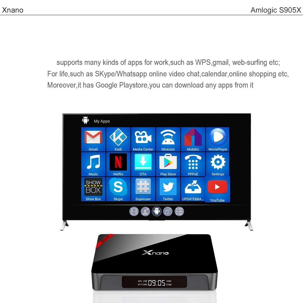 X96 Pro Android 60 Tv Box Amlogic S905x 4k 24ghz Wifi Bluetooth Quadcore Marshmallow Ram 2gb Rom 16gb 1 X 1gb 8gb Or According To Your Choose