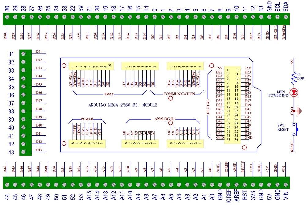 Module d'adaptateur de bornier à vis à montage sur Rail DIN, pour MEGA-2560 R3. - 6