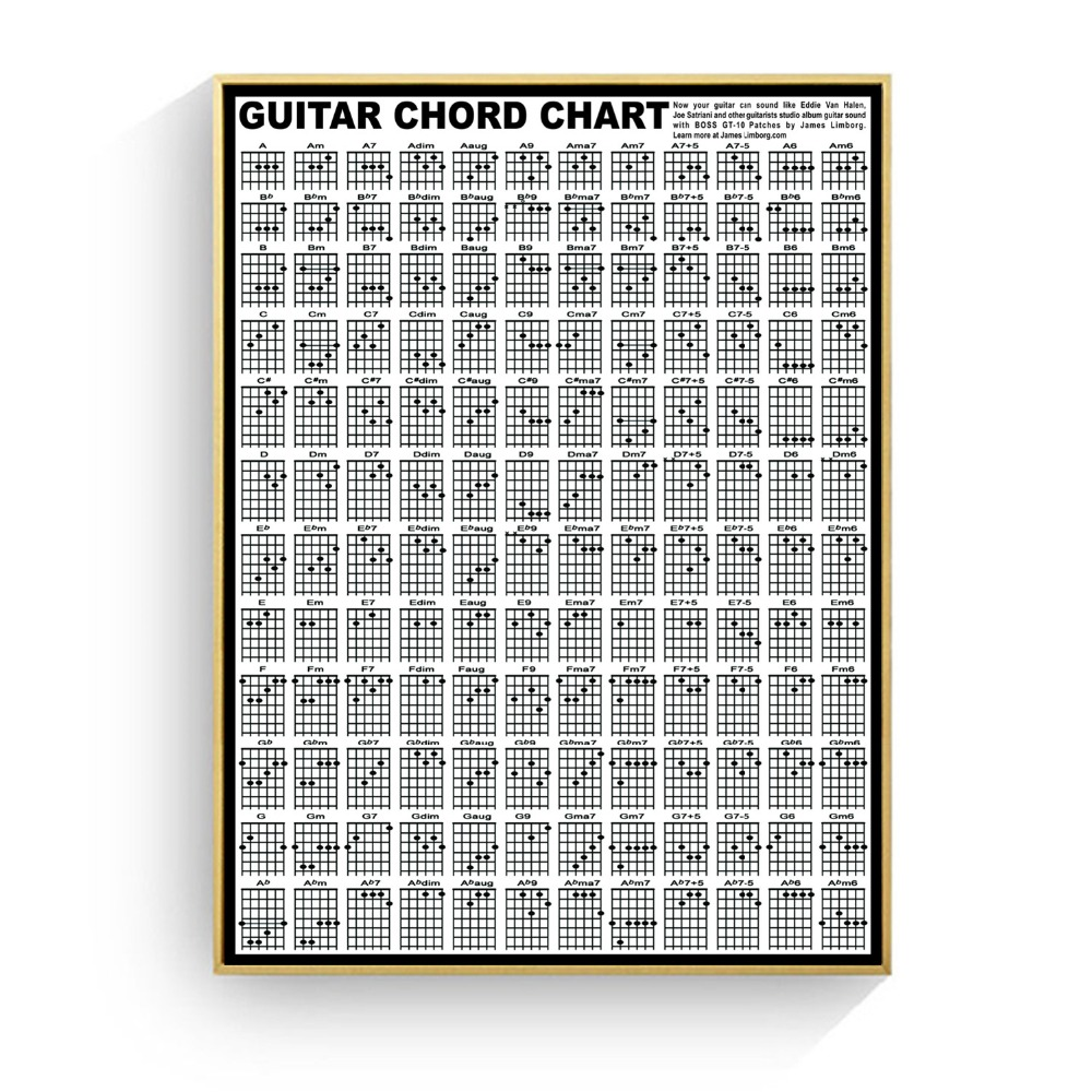 Guitar Chord Chart Canvas Painting Art Bedroom Wall Decoration