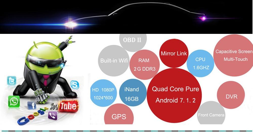 Android 7.1.2 Car Radio Player For Skoda Octavia II 2005-2010 Octavia III 2005-2010 FABIA 2005-2010 SUPERB 2005-2009