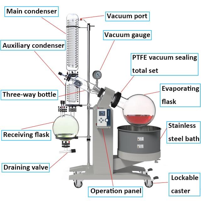 Ofis ve Okul Malzemeleri'ten Laboratuvar Termostatik Cihazları'de Ücretsiz kargo 10L Elektrikli Asansör Kenevir Yağı Distillatio Solvent Lab Rotovap Chiller ile ve Pompa'da  Grup 3